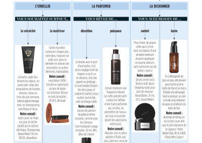 Voici – Shampooing Beardilizer